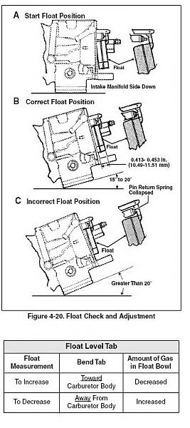 cv performance | harley carburetor float setting 250 cc carb diagram harley carb diagram #12